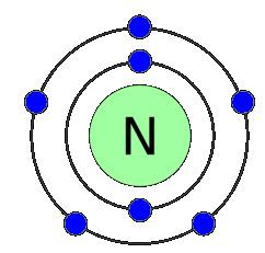 Proton 2010 nitrogen atom you might also like ccuart Image collections