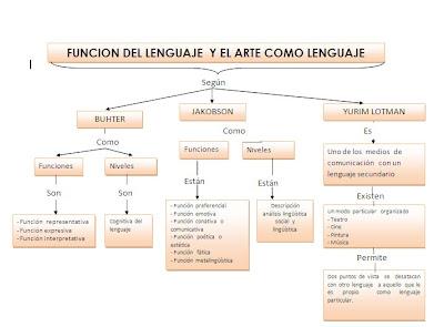Doxycycline and lactic acid bacillus...