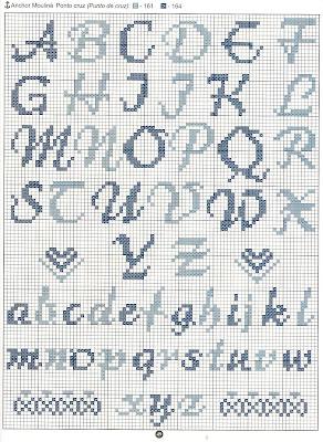 Gráficos de ponto cruz Alfabeto