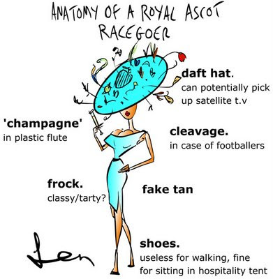 Image result for ROYAL ASCOT CARTOON