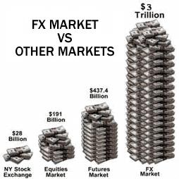 [forexvs+market+2010.png]