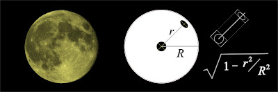 The Moon considered as a flat disc gives Lorentz relationships