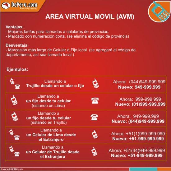Area Virtual M Vil Desde Septiembre De 2010