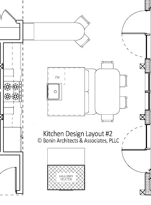 FREE KITCHEN LAYOUT DESIGNER @ Kitchen Ideas