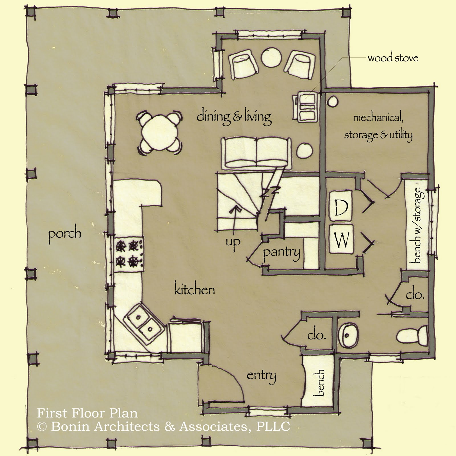 Green Home Design Architect Architect Home Design The First Step