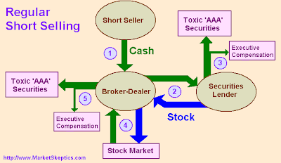 Suing naked short sellers