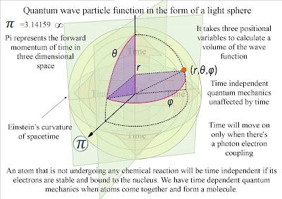 quantum theory of light pdf