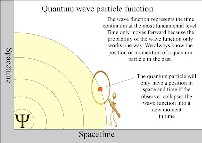 wave function of the universe pdf