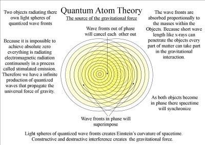 quantum art and poetry: June 2009
