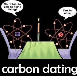 Mathematics behind carbon dating