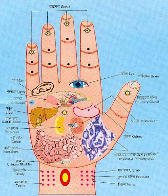 Self Massage and pressure points for Healthy body..