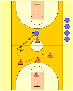 STRATEGI 1-2-1-1 Halfcourt Press