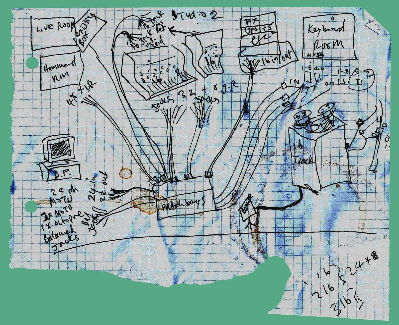 how to draw on graph paper