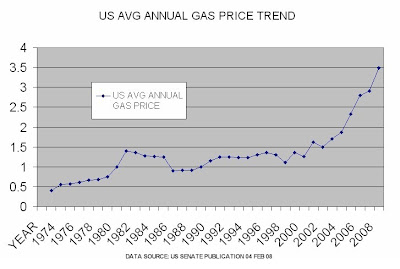 Natural Gas Price Forecast  Ontario
