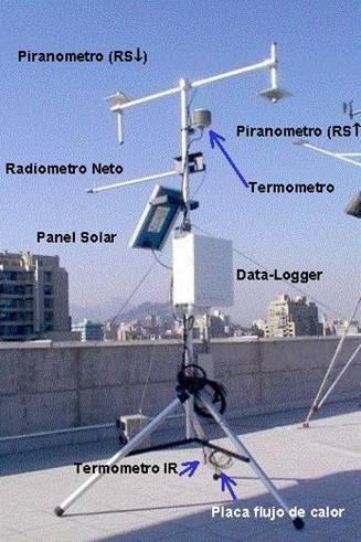 Estacion pucmm rsta definicion de estacion meteorologica - Estacion meteorologica carrefour ...
