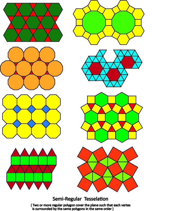 how to draw maths patterns