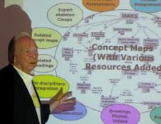 Mapas Conceituais, Mentais e de Aprendizagem