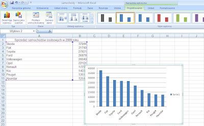 wykres zakrywa dane