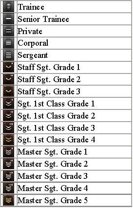 Pangkat Point Blank Bag 2