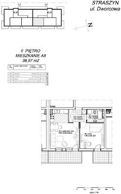 mieszkania straszyn