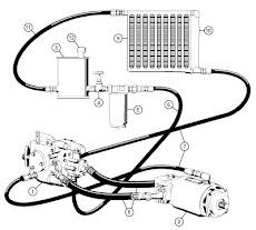 filtros en un sistema hidraulico