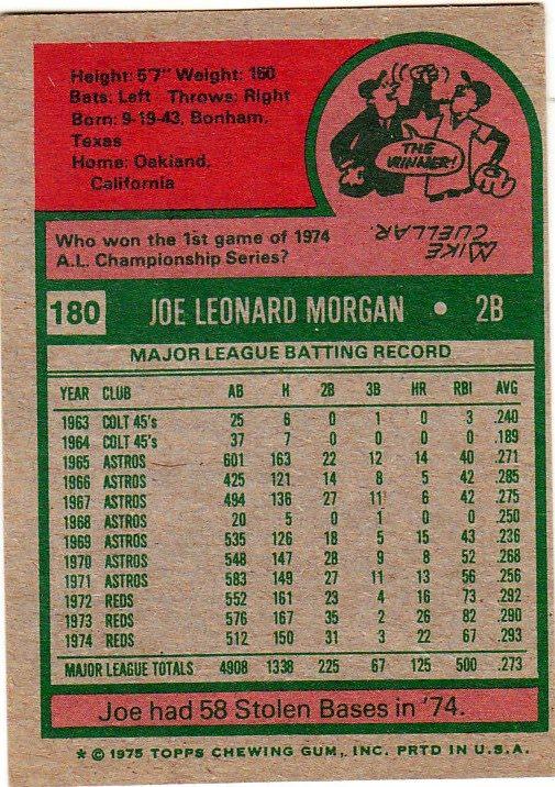 1975 Topps It S Far Out Man April 2010
