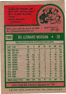 1975 Topps It S Far Out Man April 2010