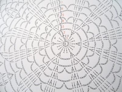 JAPANESE CROCHET PATTERNS – Easy Crochet Patterns