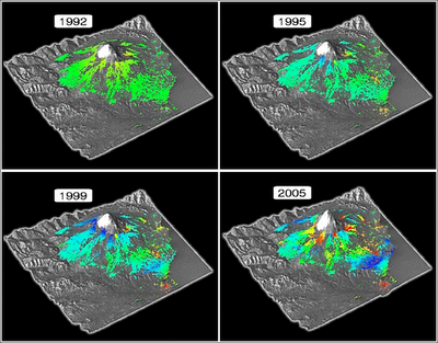 volcán Etna se mueve como una gota de agua
