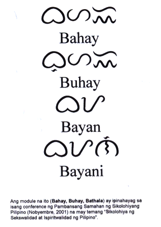 baybayin tattoos. aybayin tattoos. spelled in aybayin. spelled in aybayin. lkapildev