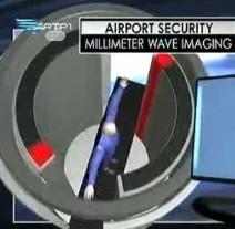 Scanner's corporais nos Aeroportos