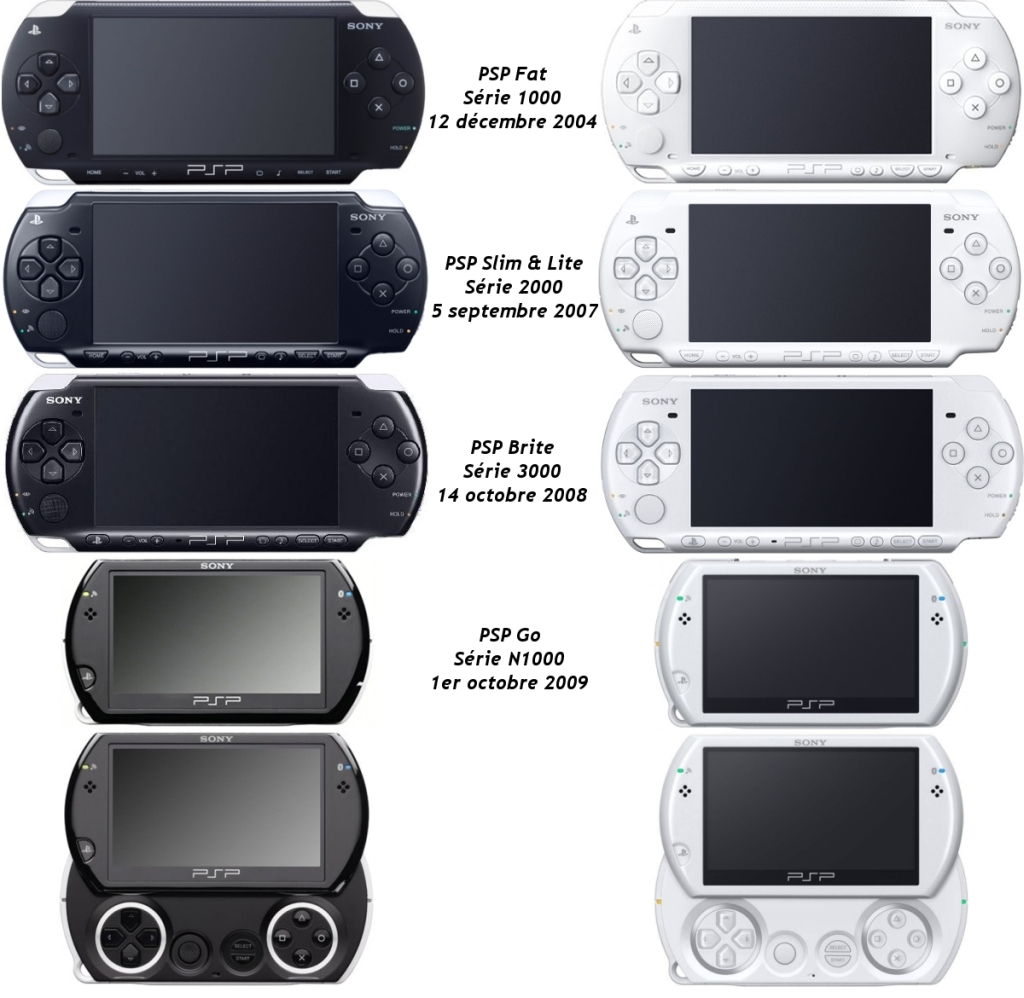Psp In My Hand