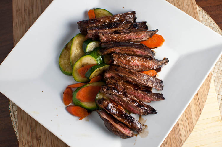 Balsamic Glazed Flank Steak Recipes — Dishmaps