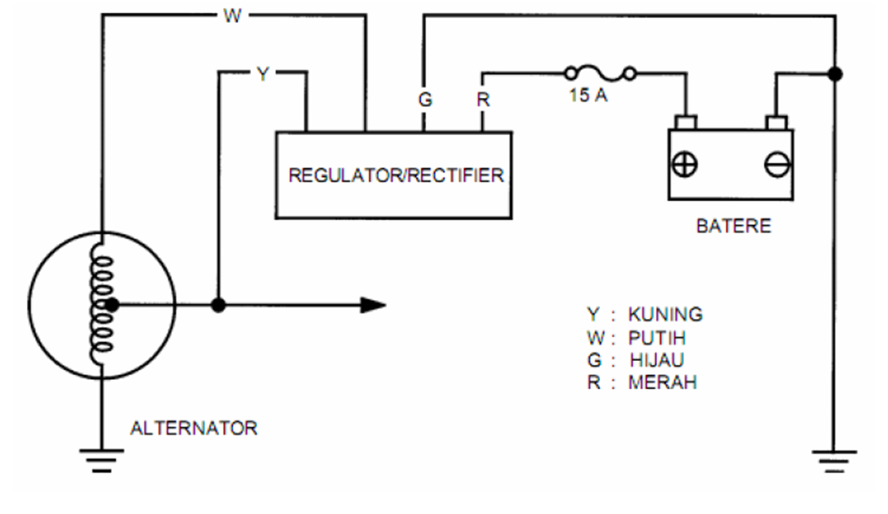 Diagram  Wiring Diagram Kelistrikan Sepeda Motor Honda Full Version Hd Quality Motor Honda