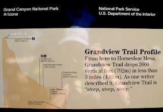 Placa con el trazado del Grandview Trail