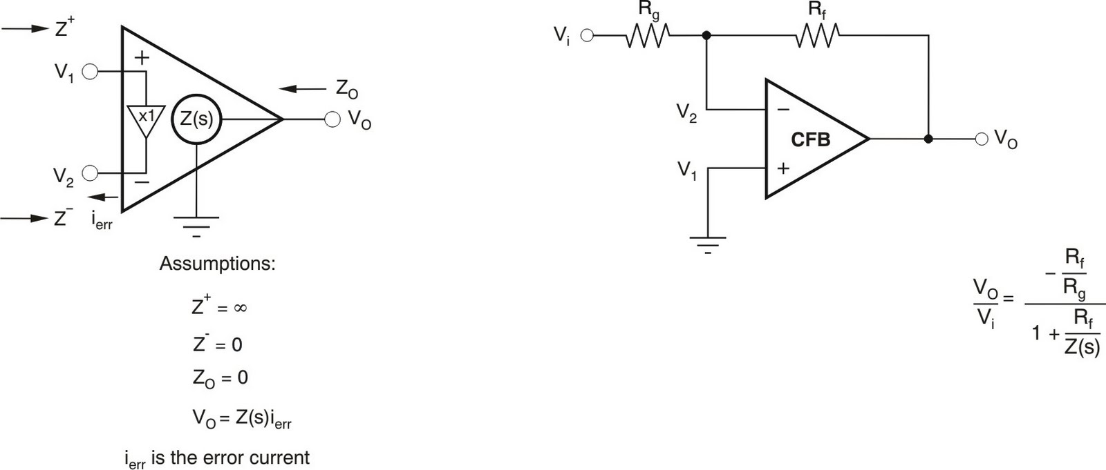 29 Fully Differential Operational Amplifiers Conocimientoscomve Ac Coupling A Noninverting Amplifier Application Basics When Using Wideband Voltage And Current Feedback Op Amps