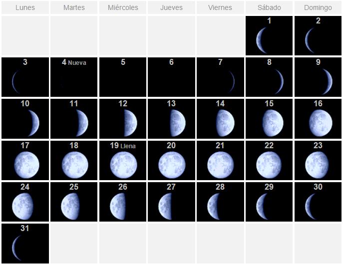 Fases de la luna enero 2016 imagen new style for 2016 2017 for Fase lunar julio 2016