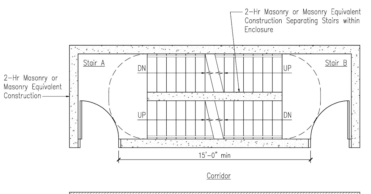 Permitspace scissor stairs for House plans with two sets of stairs