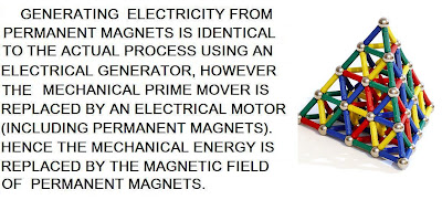 FREE ELECTRICITY FROM MAGNETS: FREE ELECTRICITY FROM PERMANENT MAGNETS