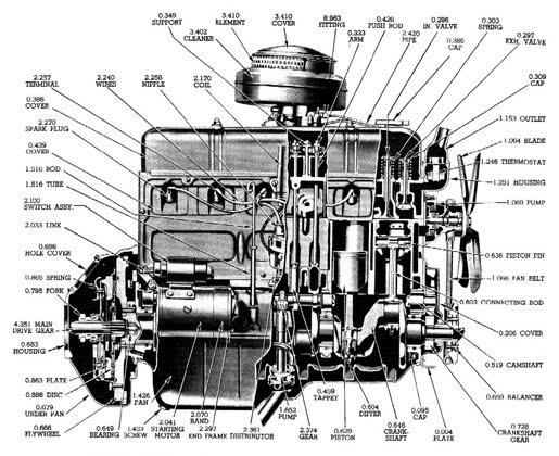 Scraper Vins  Stovebolt Engine
