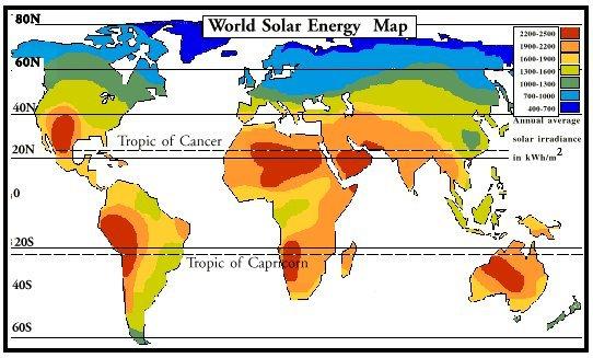irradiacion solar media: