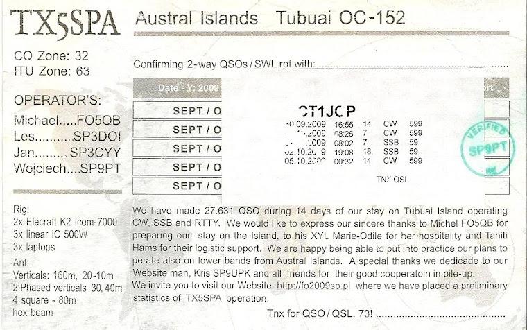 Austral islands