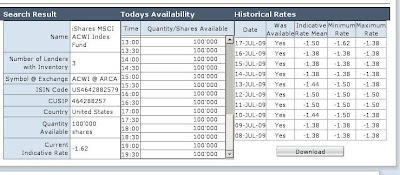 Interactive brokers option trading fees