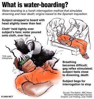 http://1.bp.blogspot.com/_FRiufXHWEq0/SfqfYRs_1BI/AAAAAAAAArw/g6nAW_P5vZI/s320/waterboarding.jpg