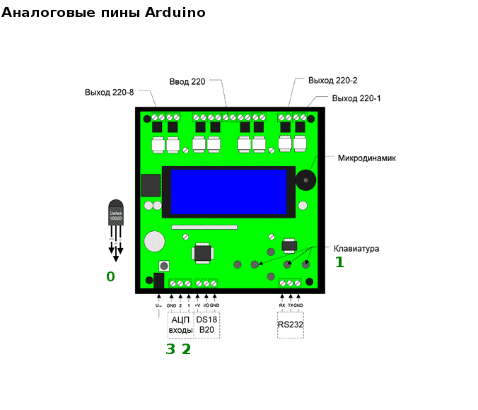 Arduino Basics: How to Get Started Arduino