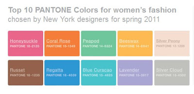 Spring Fashion 2011 Color on The Top 10 Colors For Spring 2011 Women S Fashion