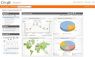 Mapperz Analytics Page