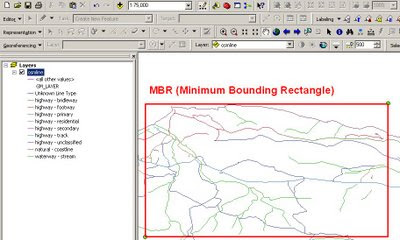 MBR [Minimum Bounding Rectangle] Example