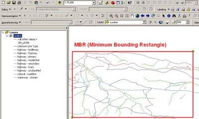 algorithm for minimum bounding rectangle: