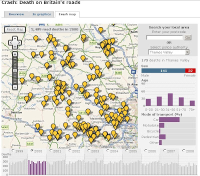 BBC Crash Death Map - Thames Valley